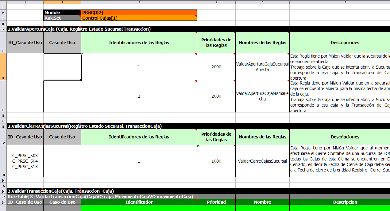 Chapter 4. Decision Tables