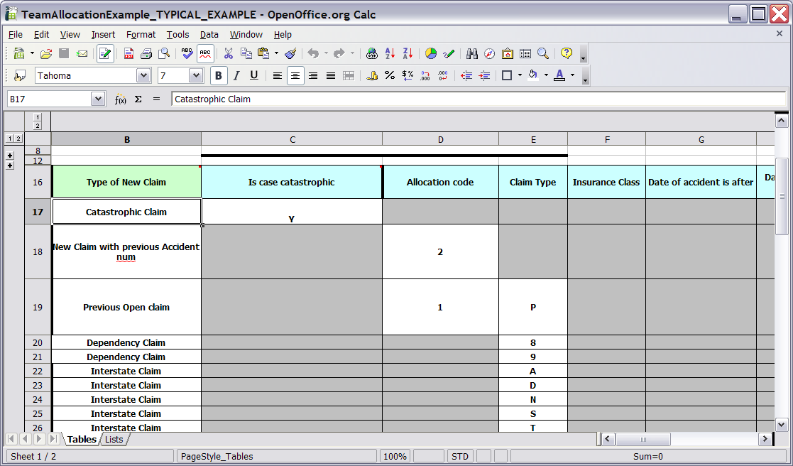 user friendly excel spreadsheet creation Get an overview of 11 excel alternatives that are user-friendly and empower collaboration scoro menu product pricing blog support get started for free work management 11 user-friendly excel alternatives karola working in an excel-like environment creating new spreadsheets and.